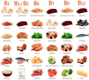 витамины группы В, источники