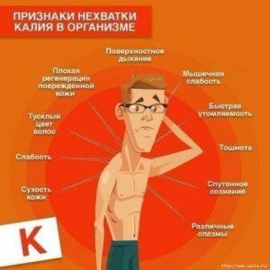 калий, недостаток, симптомы