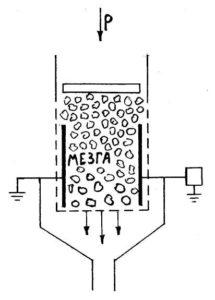 Устройство электроплазмолизатора импульсного
