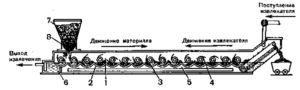 Изображение к тексту, методы экстрагирования