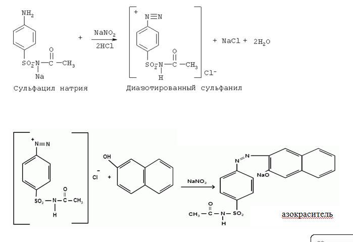 Образование азокрасителя, сульфацил-натрия