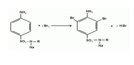 реакция галогенирования сульфацил-натрия