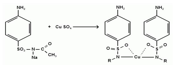 Реакция образования комплексных солей с сульфацил-натрия