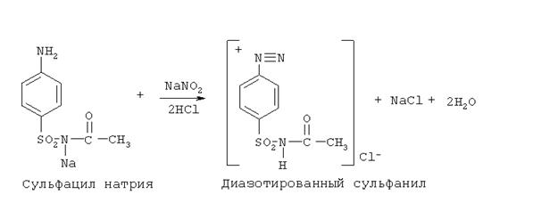 Образование диазосоединений сульфацил-натрия
